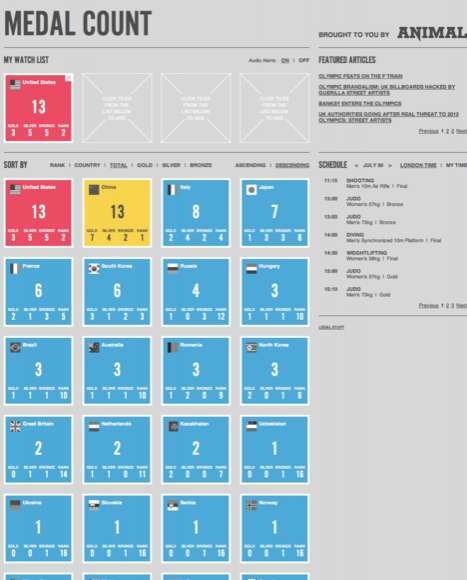 Virtual Olympic Hardware Trackers