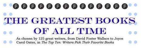 Famous Literature Rankings