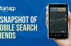 Smartphone Search Infographics - This Chart Presents the Growing Preference of Phones for Browsing