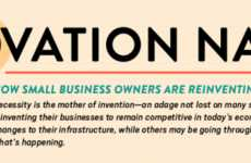 Business Innovation Infographics - The 'Intuit' Reinvention Chart Provides Tips for Companies