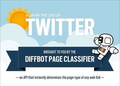 The 'Day in the Life of Twitter' Infographic is Insightful & Surprising
