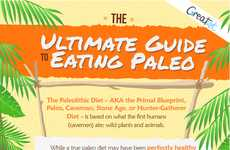 Primal Eating Habit Graphics - The 'Ultimate Guide to Eating Paleo' Infographic Examines Past Habits