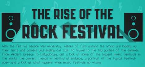 Collective Concert Infographics - This Rise of The Rock Festival Chart Goes Back in Time