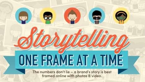 Multimedia Benefits Infographics