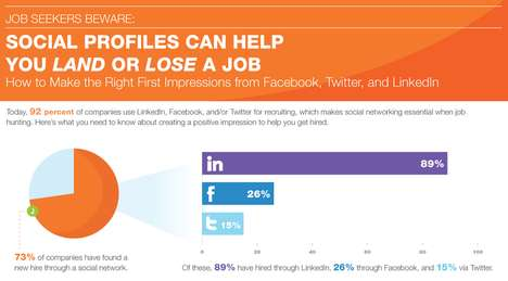 Online Career Advice Graphics