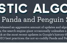 Web-Shaking Panda Stats - This Infographic Explains How Google Panda Changes Affect SEO