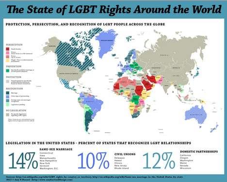 Global Activism Graphics