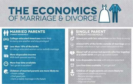 Matrimonial Monetary Stats