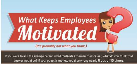 Morale Management Guides - This Employee Motivation Infographic Has On-Point Advice