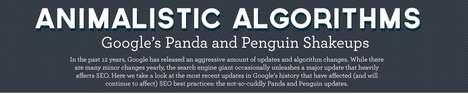 12 Search Engine Optimization Infographics