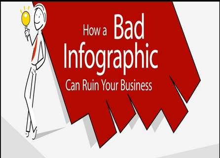 Marketing Mishap Guidance - The Bad Infographic Guide is a Must-Read for Online Companies