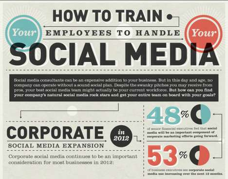 How to Train Employees to Handle Your Social Media Infographic