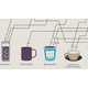 Caffeine Connoisseur Infographics Image 4