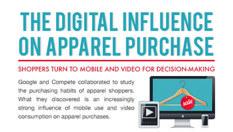 Multimedia Shopping Stats - The 'Digital Influence on Apparel Purchase' Infographic is Impactful