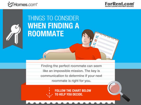 Housemate-Hunting Infographics