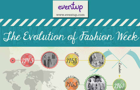 Runway Show History Infographics - The Evolution of Fashion Week Chart is Fiercely Figured