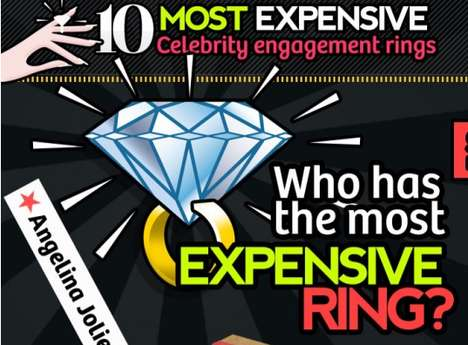 Celebrity Bling Infographics - The 10 Most Expensive Rings Chart Details Exuberant Wealth