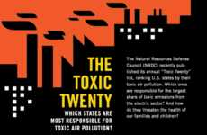 Air Pollution Infographics - The 'GOOD' Toxic Twenty Study Shows the States that Emit the Most