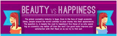 Attractiveness Impact Infographics - The Beauty vs. Happiness Chart Details the Perks of Prettiness