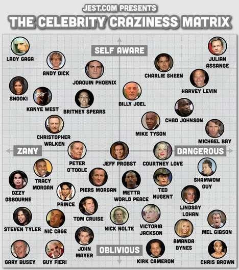 Telling Superstar Graphs