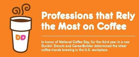 Caffeine Consumption Infographics