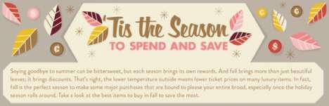 Money-Saving Infographics