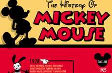 Historical Disney Infographics - The History of Mickey Mouse is Conveyed into Fun Pictorial Charts