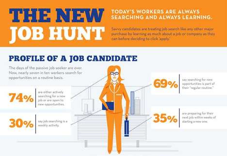 Millennial Career Infographics