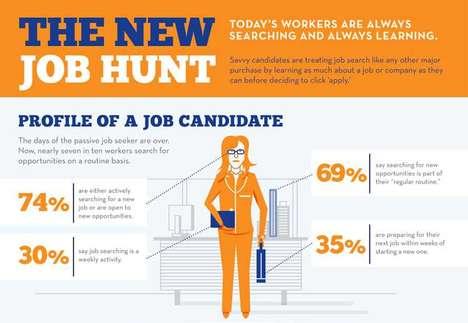Millennial Career Infographics
