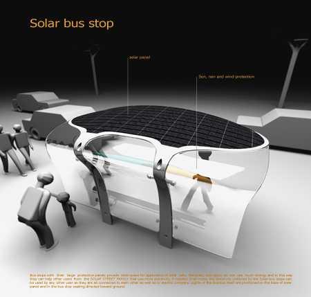 Solar Powered Communities