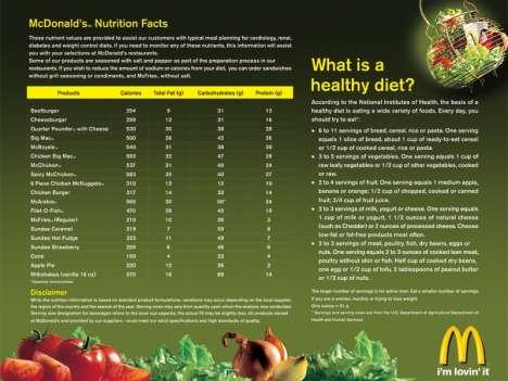 Mandatory Calorie Counts on Menus