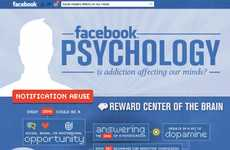 Psychological Social Media Infographics - Is Our Addiction to Facebook Effecting Our Psychology?
