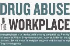 Office Intoxication Infographics - Workplace Drug Abuse Costs Companies Over $100 Billion Annually