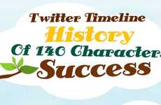 Historic Microblogging Infographics