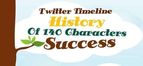 Historic Microblogging Infographics