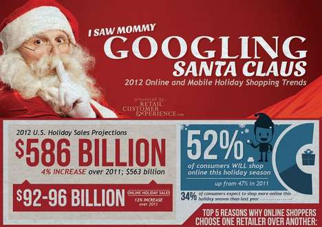 The 2012 Online & Mobile Shopping Trend Infographic Informs
