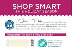 Black Friday Bargain Infographics - This Infographic Details the Best Holiday Shopping Tips