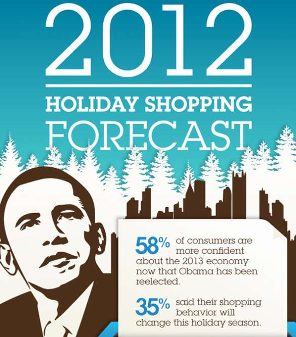 14 Holiday Shopping Infographics