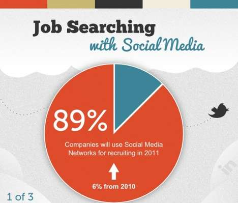 Online Job-Hunting Infographics