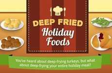 Deep-Fried Holiday Dishes