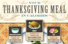 Gluttonous Holiday Health Guides - This Chart Details Some Necessary Thanksgiving Fitness Tips