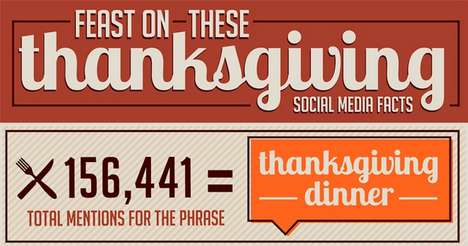 Holiday Food Favorite Infographics