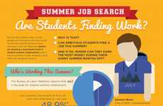 Summer Employment Infographics - Your Summer Job Search is Easier Than You Think