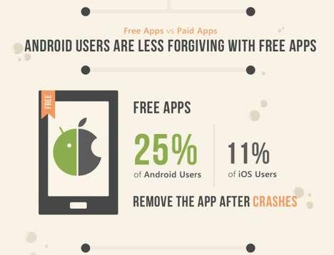 Smartphone App Faceoff Charts