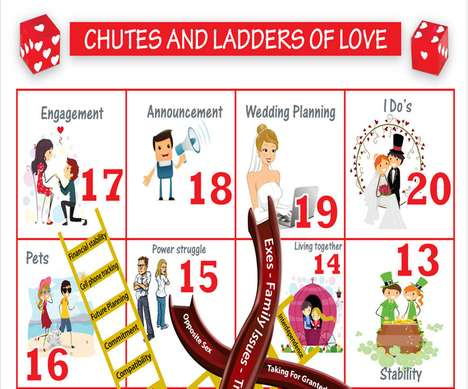 Risky Relationship Infographics