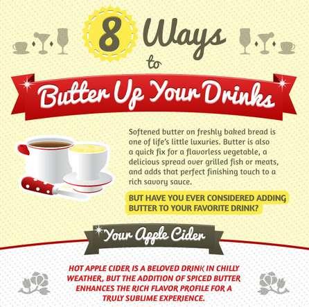 Cholesterol-Inducing Booze Recipes
