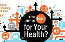 Virtual Health-Harming Infographics - Excessive Internet Usage Does More than Promote Bad Posture