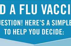 Informative Vaccination Infographics - The 'Do I Need a Flu Shot?' Chart Encourages Read