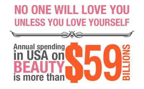 Beauty Expense Infographics