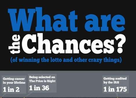 Probability-Predicting Infographics